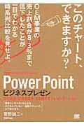 PowerPointビジネスプレゼン / 図を描き・思考を磨き・人を動かすプレゼンテーション